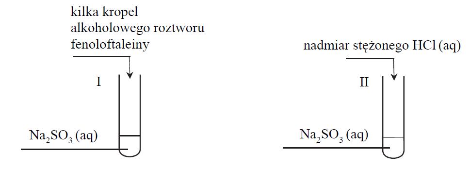 chemia 2020