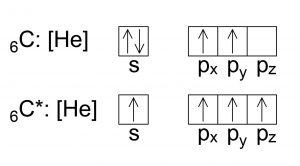 konfiguracja