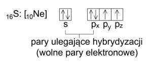H2S hybrydyzacja